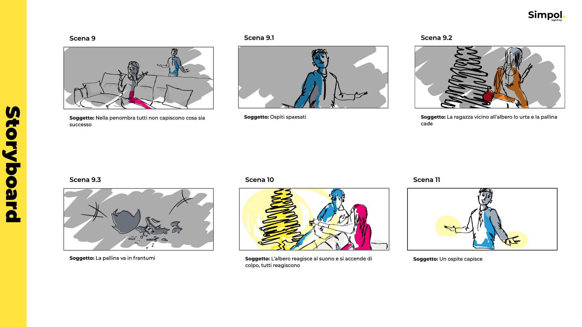 Storyboard di ripresa del video commercial per Twinkly Music